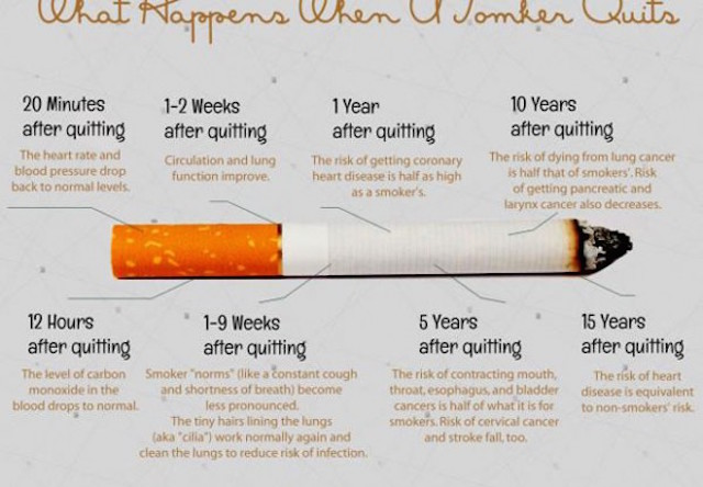 what-happens-with-your-body-when-you-stop-smoking-600x416
